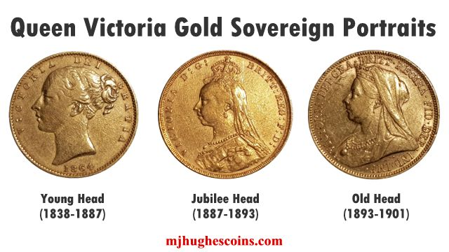 Queen Victoria Gold Sovereign Heads